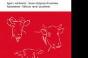PrévAlim: logiciel de prévision de la valeur des aliments pour la ration des ruminants